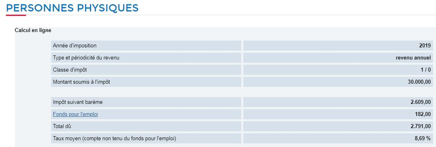 Simulation de l'impôt dû au Luxembourg pour un revenu annuel de 30.000€