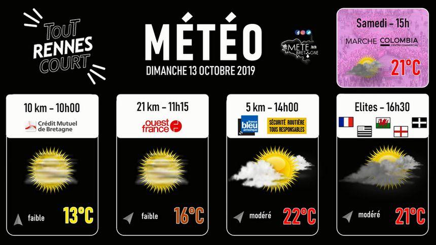 Les prévisions de Météo Bretagne.