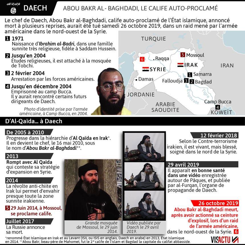 Abou Bakr al-Baghdadi, chef de Daech, tué en Syrie