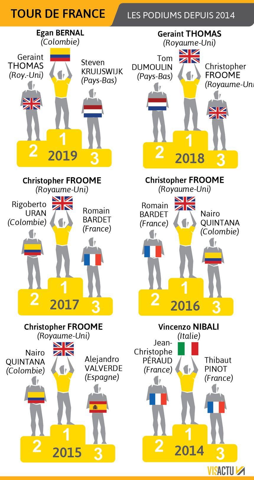 Carte Tour De France 2020 Decouvrez Le Parcours Complet Etape Par Etape De La 107e Edition