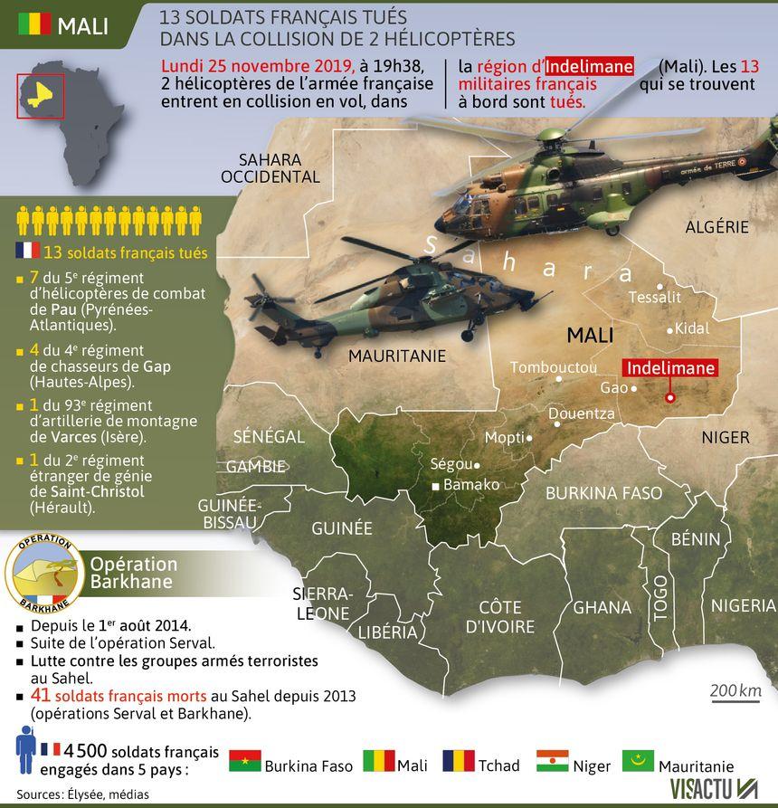 Ce que l'on sait sur l'accident d'hélicoptère qui a tué treize militaires français au Mali.