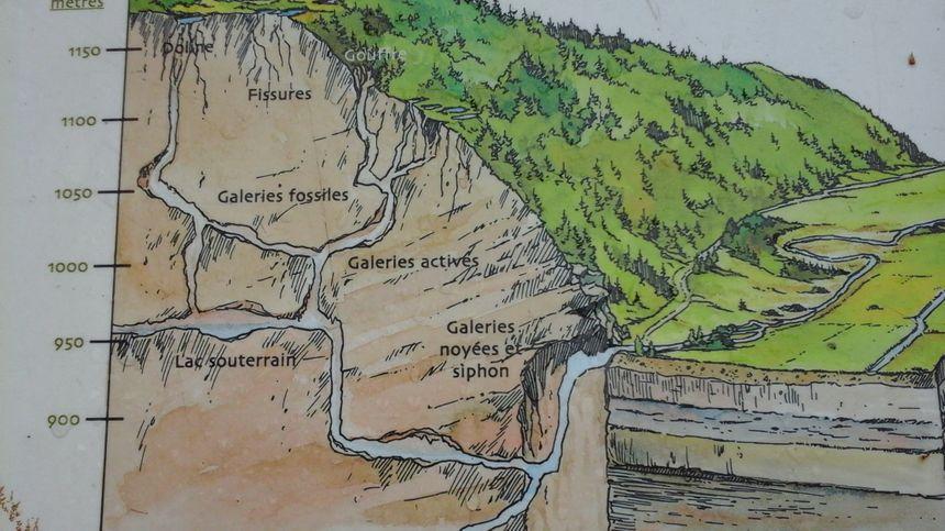 """""""La source du Doubs pour les nuls"""" : toujours aussi utile qu'appréciable ! c'est ainsi que de nombreux panneaux vous expliquent l'essentiel sur place"""