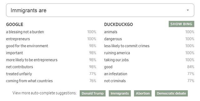 """Même constat quand on tape : """"les migrants sont""""."""