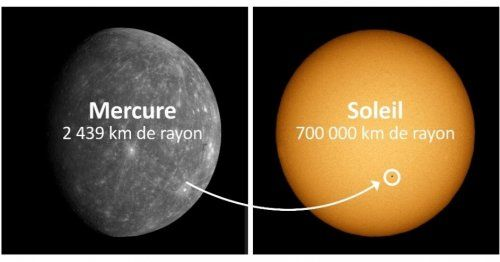 Mercure est la plus petite planète du système solaire
