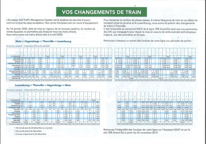 La liste des trains de la ligne Metz-Luxembourg à partir du 15 décembre 2019.