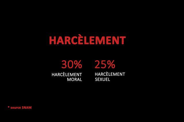 30% des musiciennes interrogées par la SNAM se disent aussi victimes de harcèlement moral