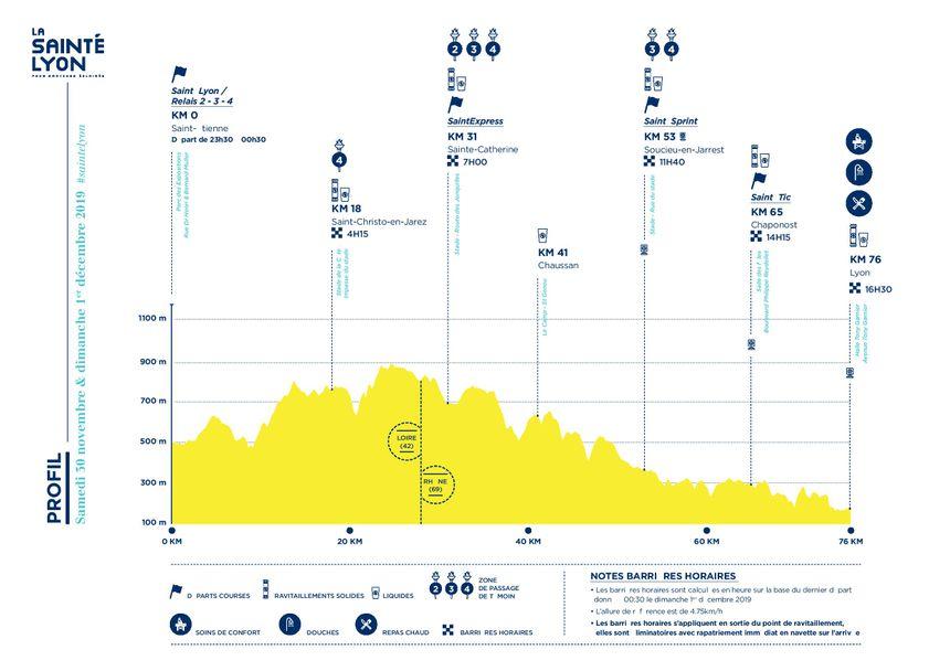 Le parcours 2019 de la SaintéLyon qui part samedi soir de Lyon pour la distance reine.