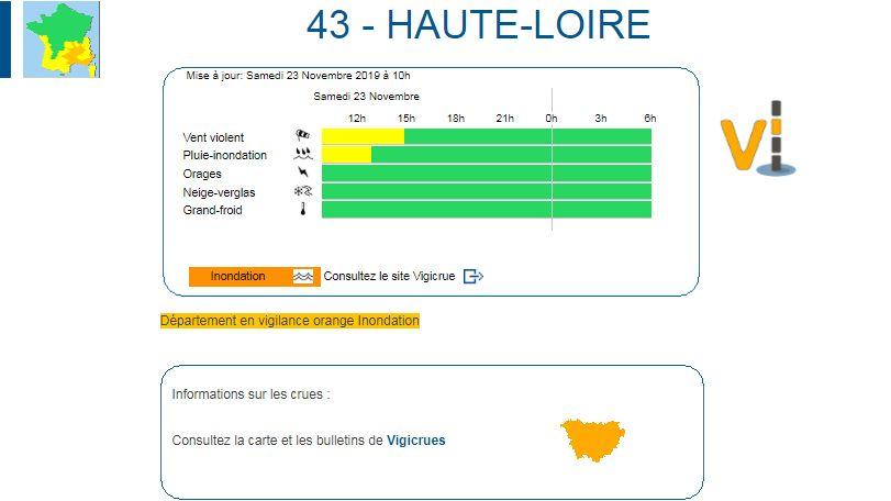 Capture d'écran du site de Météo France.