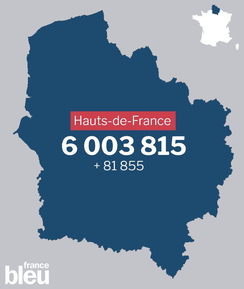 La population au 1er janvier 2017 dans les Hauts-de-France