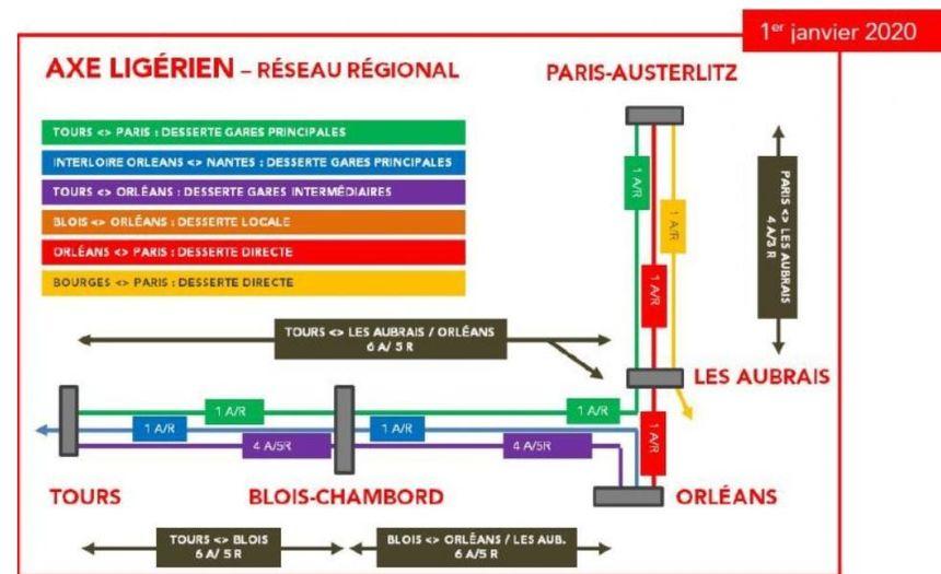La circulation des trains sera encore perturbée en Centre-Val de Loire ce mercredi 1er janvier