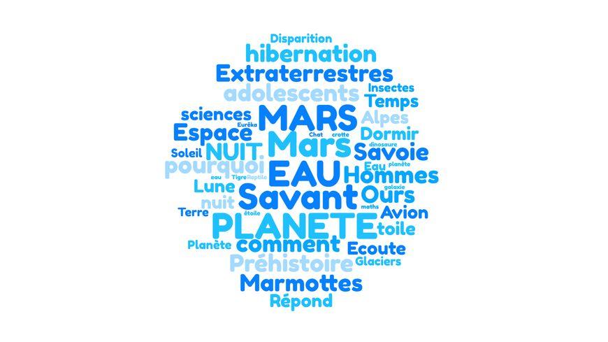 Du Savant dans les oreilles nuage de mots Bleu - eau sur Mars