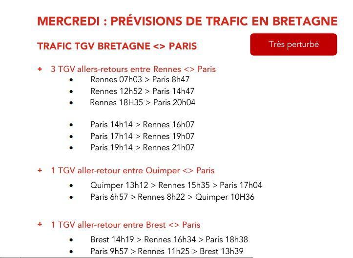 Les prévisions TGV en Bretagne pour le jeudi 12 décembre