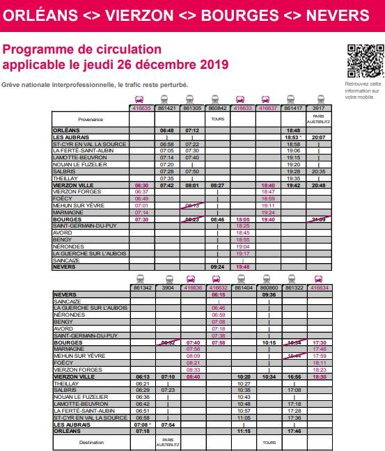 Les trains circulant entre Orléans et Vierzon