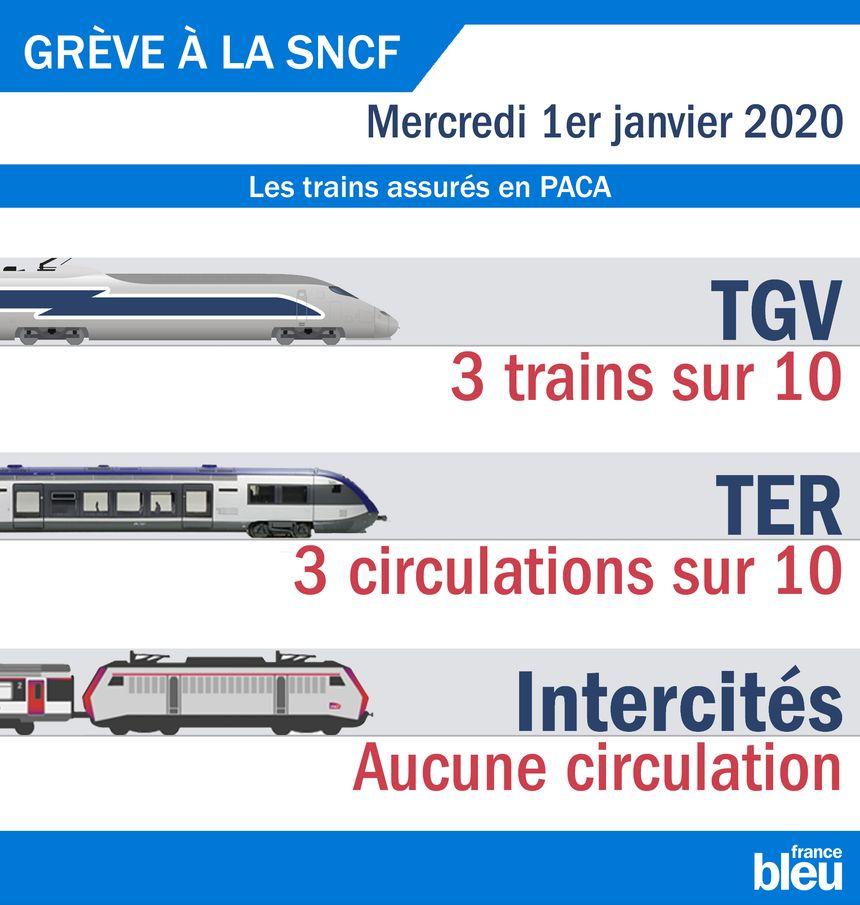 Les trains assurés ce mercredi 1er janvier en PACA