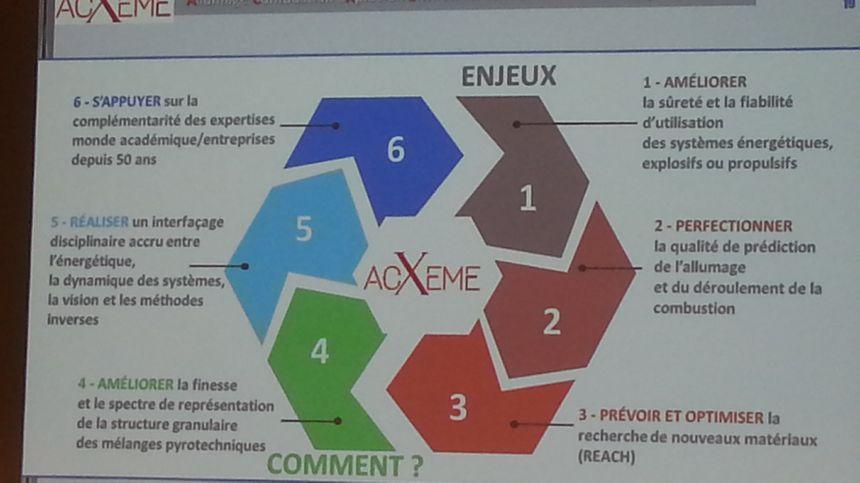 La chaire industrielle AcXeme répond à plusieurs enjeux.