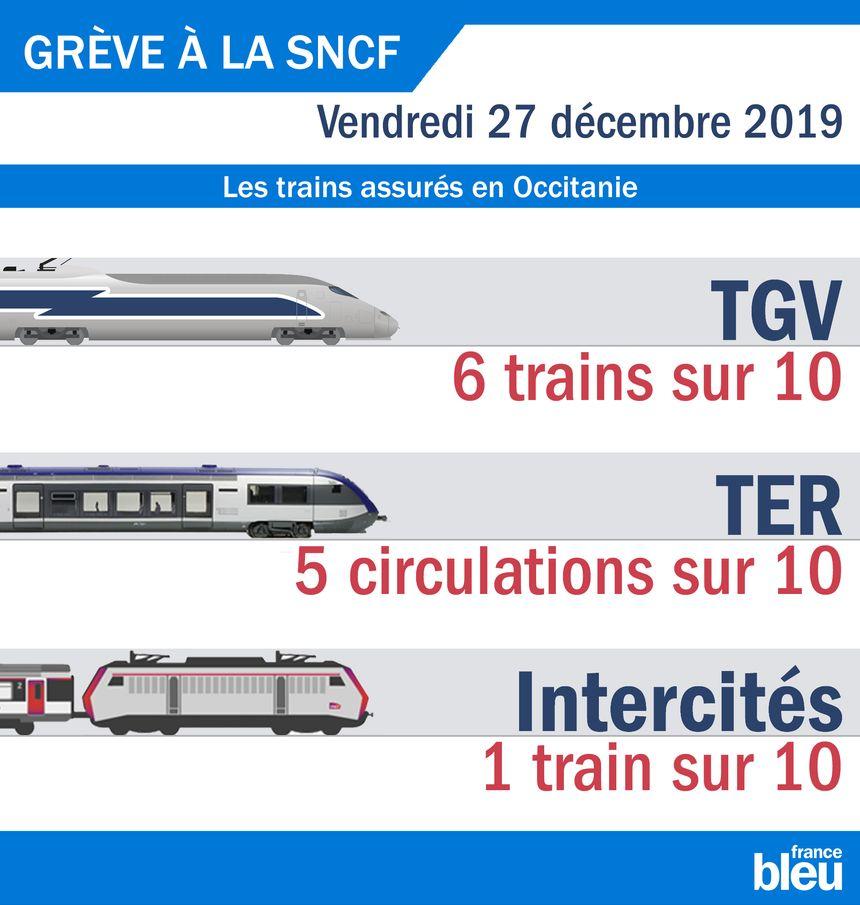 Les trains assurés ce vendredi en Occitanie