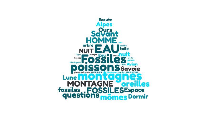 Du Savant dans les oreilles nuage de mots Bleu - fossiles de poissons dans les montagnes