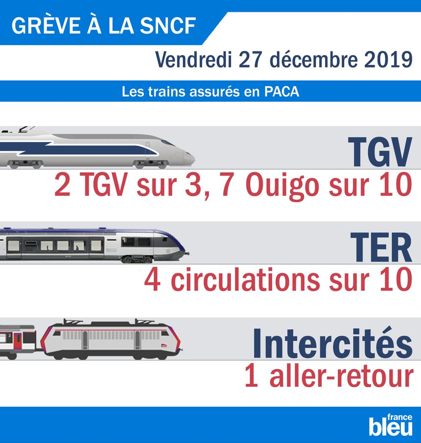 Les trains assurés ce vendredi en PACA
