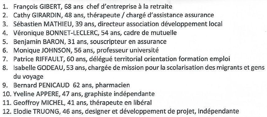 """Les 12 premiers noms de la liste """"Niort énergie nouvelle"""""""