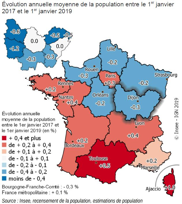 Evolution de la population en France et en Bourgogne-Franche-Comté