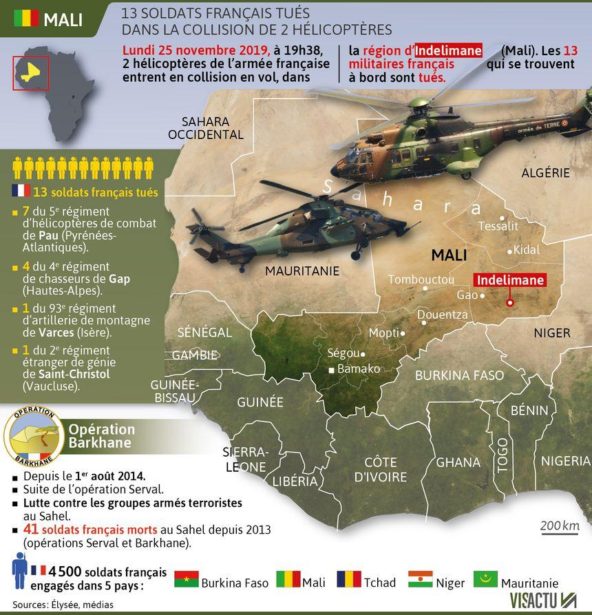 13 soldats français tués dans la collision de deux hélicoptères