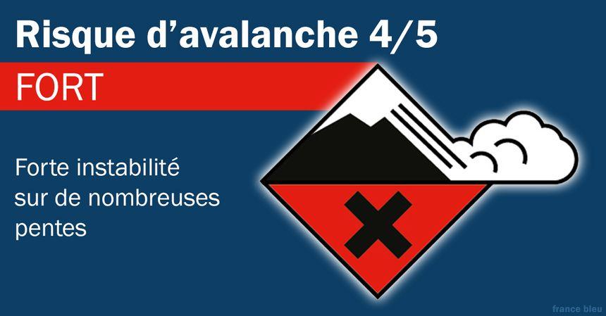 Risque avalanche de 4 sur 5 sur plusieurs massifs de la Haute-Savoie