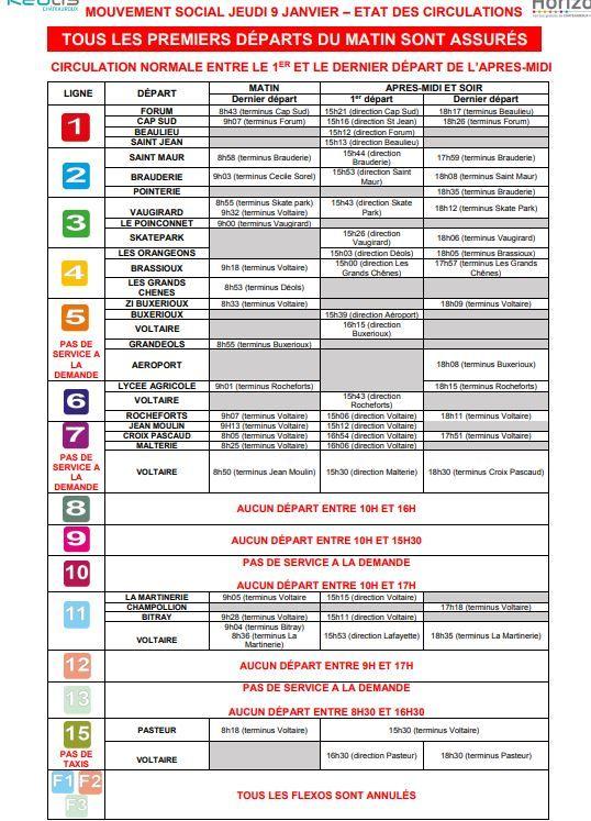Le plan de circulation des bus à Châteauroux, jeudi 9 janvier
