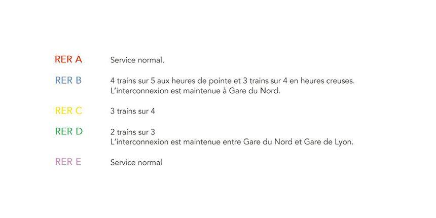 Les RER