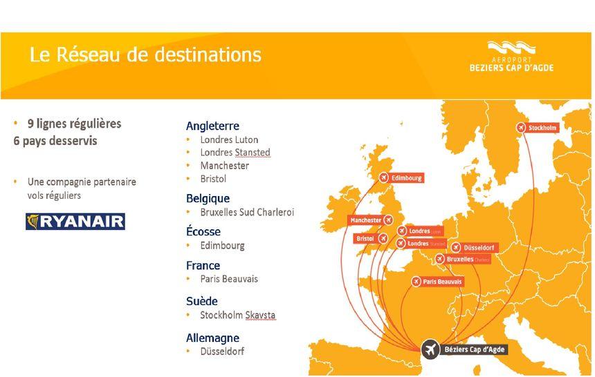 Les destinations de l'aéroport de Béziers en 2020