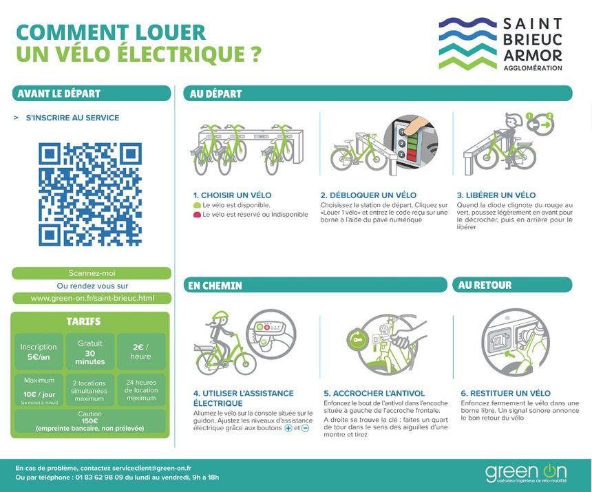 Marche à suivre pour louer un vélo électrique à Saint-Brieuc
