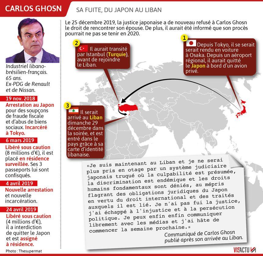 Carlos Ghosn : sa fuite du Japon au Liban - Visactu