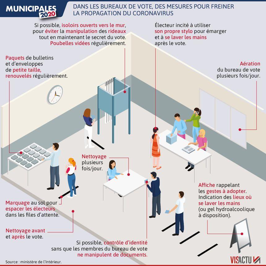 Coronavirus Ce Que Prevoit Le Ministere De L Interieur Pour Voter Sans Danger Aux Municipales