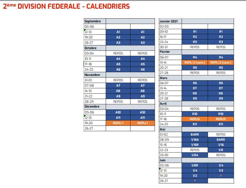 Calendrier Federale 2 2021 2022 Pays Basque : découvrez les poules et calendriers des compétitions