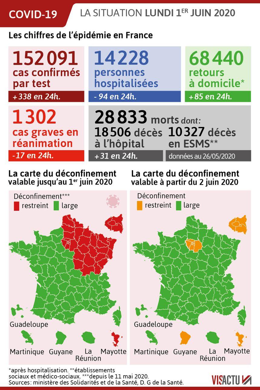carte coronavirus france