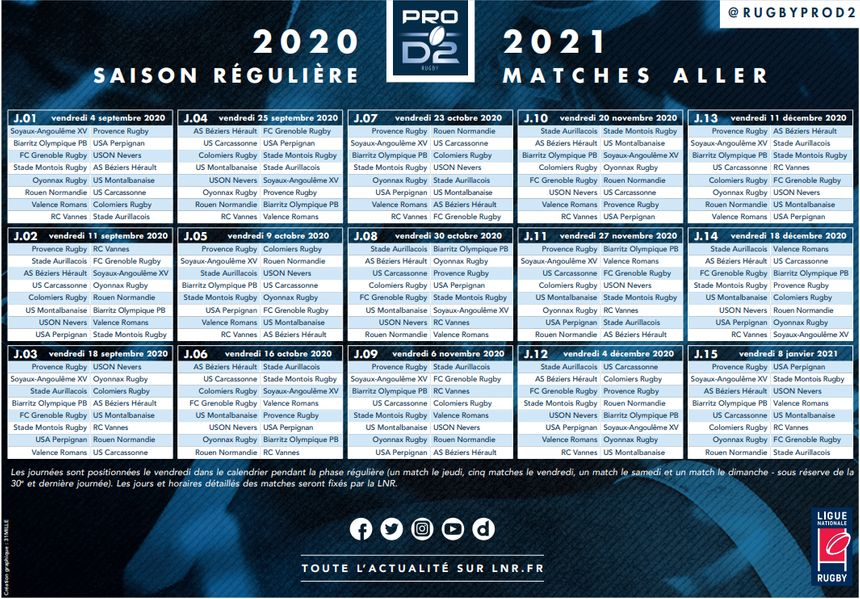 Top 14   Découvrez le calendrier du Stade Rochelais pour la saison