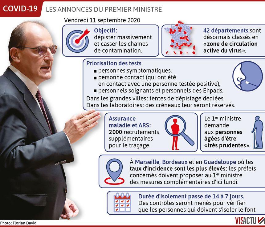 Videos Coronavirus Les Annonces Du Gouvernement Face A La Degradation Manifeste De La Situation