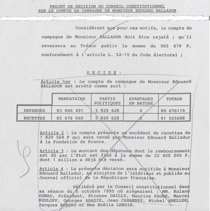 Projet de décision de rejet des comptes d'Edouard Balladur annoté au crayon pendant la séance du 5 octobre.