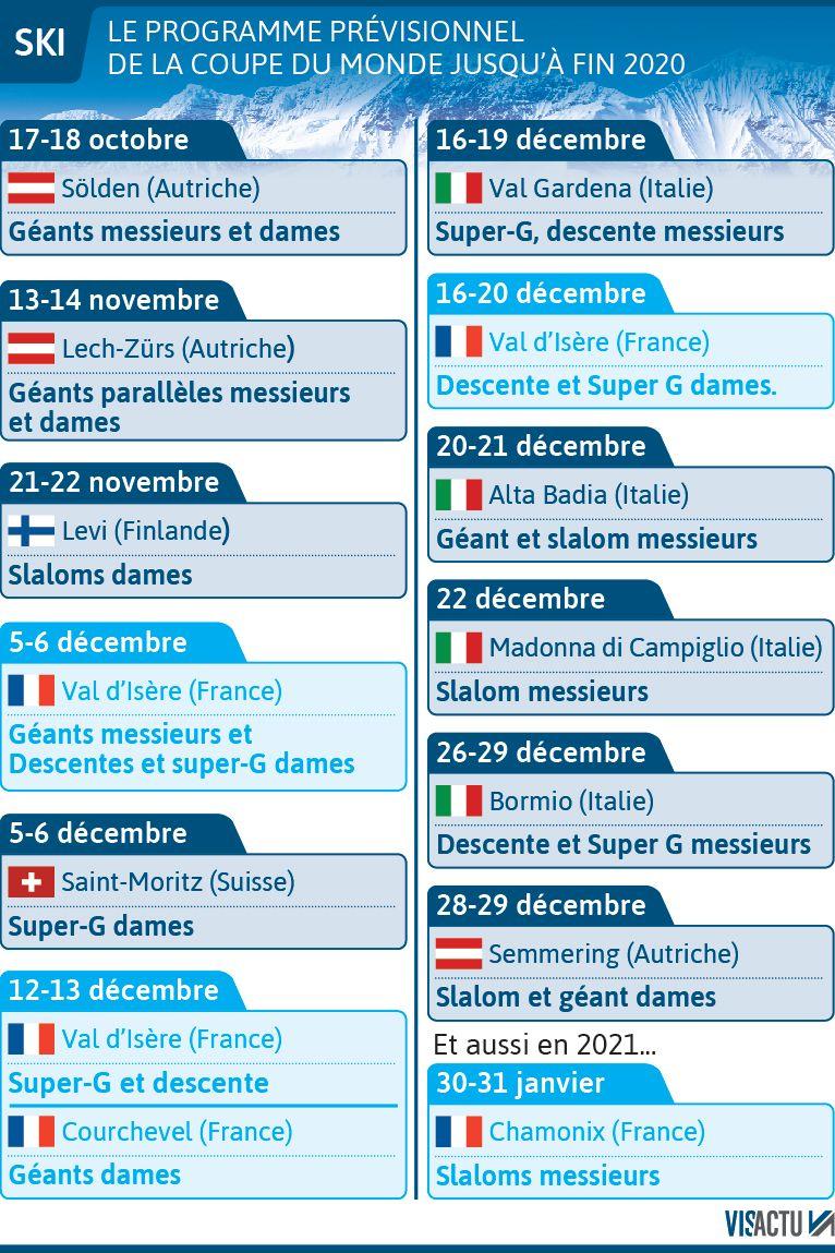 Coupe Du Monde Femme 2021 Calendrier Coupe du monde de ski : découvrez le calendrier 2020 de la compétition