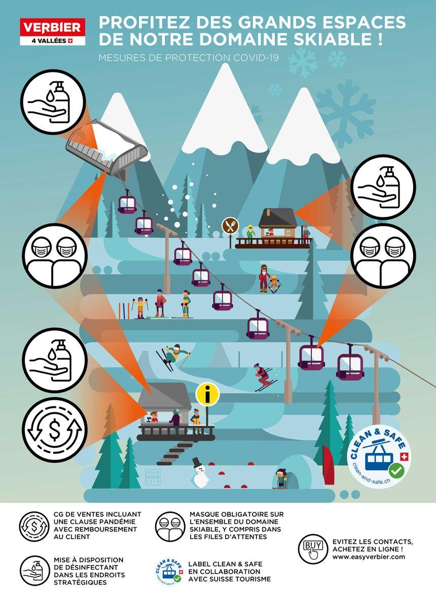 Covid 19 Et Stations De Ski L Exemple Suisse Qui Fonctionne