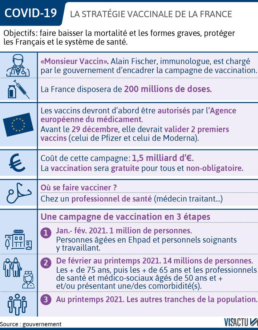 838_visactu-coronavirus-la-strategie-vaccinale-de-la-france