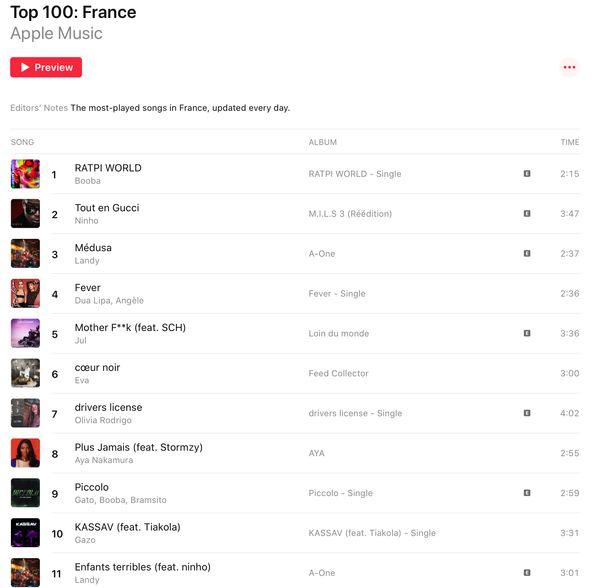 Capture d'écran site Apple Music (music.apple.com)