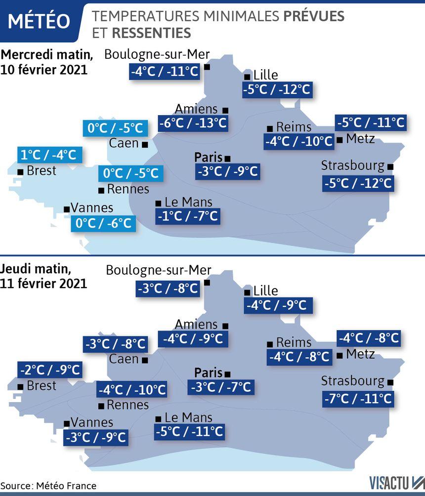 Le temperature minime pianificate e sentite mercoledì 10 febbraio e giovedì mattina 11 per tempo Francia
