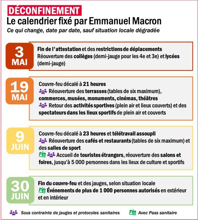 Voici le calendrier du déconfinement annoncé par Emmanuel Macron