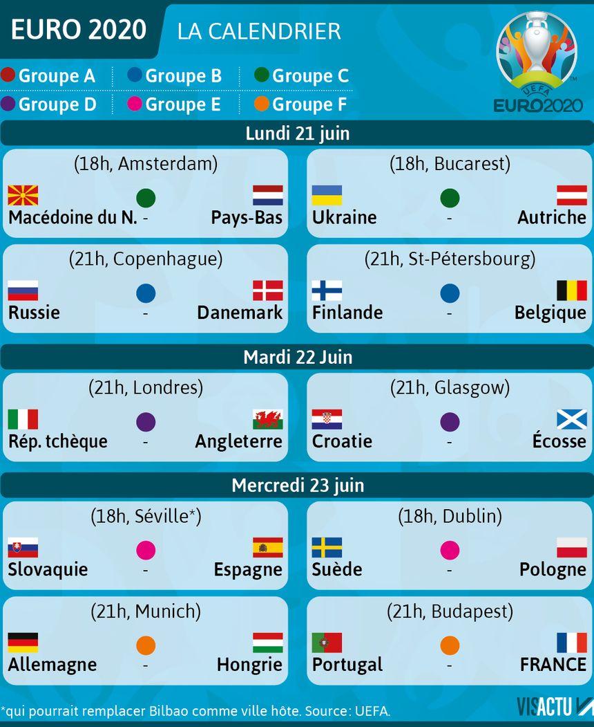 Calendrier et résultats Euro 2021 : tous les matches