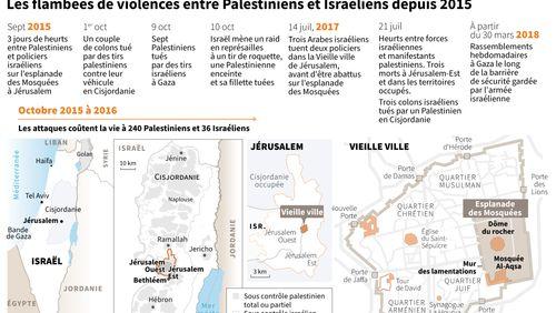 Tirs meurtriers entre le Hamas et Israël, sur fond de heurts à Jérusalem-Est