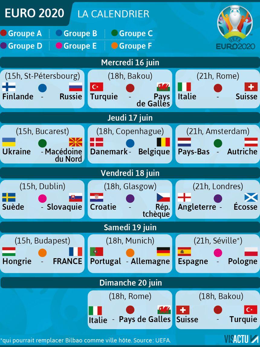 Euro 2021 : Le programme TV des matchs de préparation