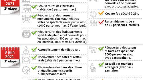 """Jean Castex détaille les conditions de réouverture des commerces, restaurants, cinémas ; les députés approuvent """"un pass sanitaire"""""""
