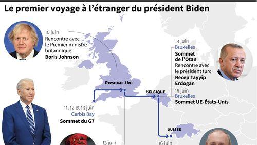G7 : qui de Joe Biden ou d'Emmanuel Macron tirera la couverture à lui ?
