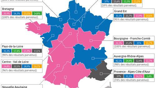 Elections régionales et départementales : comment expliquer l'écart entre réalité et sondages ?