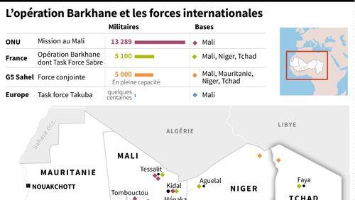 Emmanuel Macron annonce la fin de l'opération Barkhane au Sahel et demande aux Etats africains et Européens de monter en puissance pour assurer la sécurité dans la région